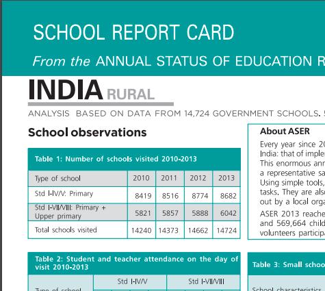 School Report Card - ASER 2013